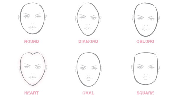 Frame Styling and Face Shape - pictures of each face shape